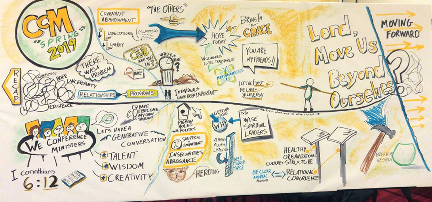 Graphic Recording- Church Leadership
