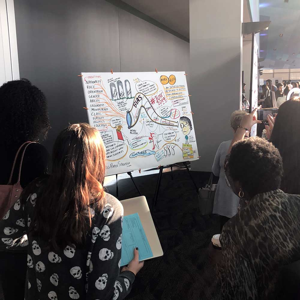 Graphic Recording Attendees Love