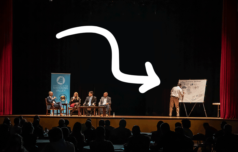 Graphic Recording on Stage