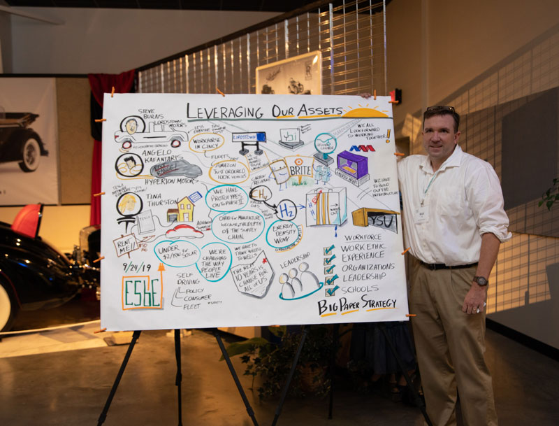 Matt Orley with a Graphic Recording, in a Packard Car Museum
