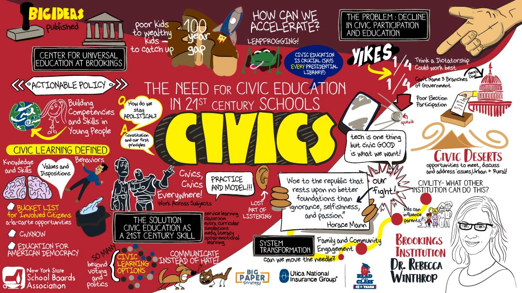 Dr. Rebecca Winthrop Keynote on the Need for Civic Education