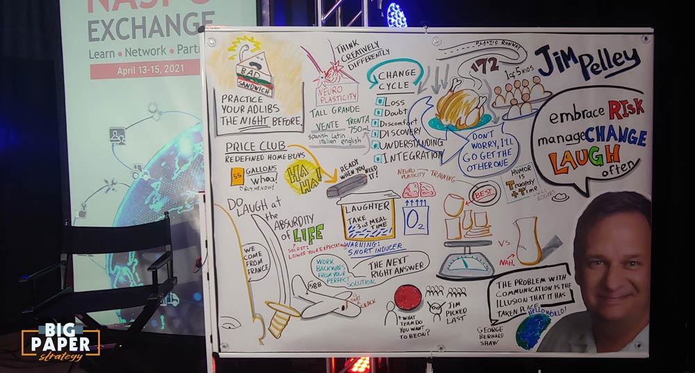 Live Graphic Recording of Jim Pelley keynote at NASPO Exchange Event