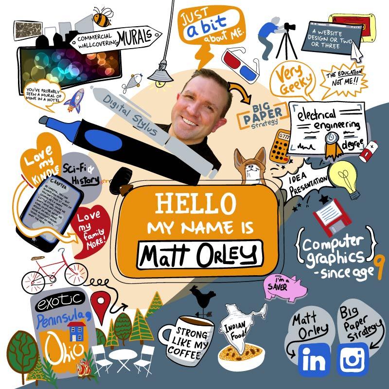 Matt Orley Digital Sketchnote