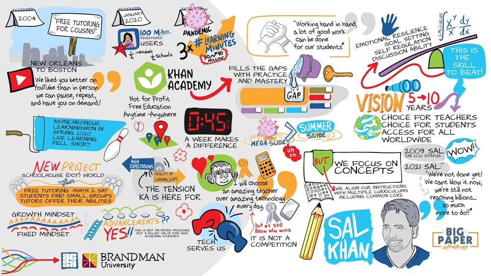 Sal Khan Keynote Graphic Recording